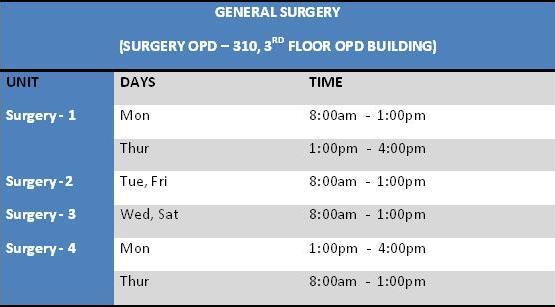 cmc surgery